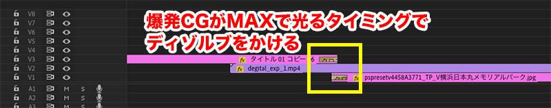 演出1 光がMaxのところでディゾルブをかける