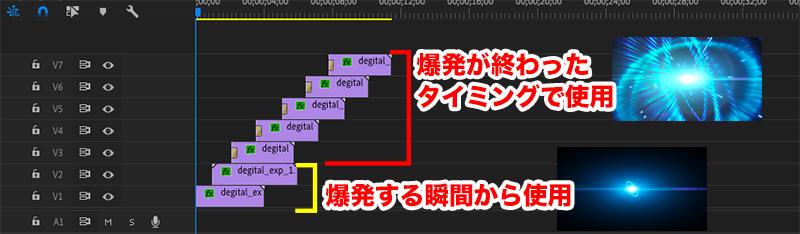 演出2 タイムラインに爆発CGを並べる