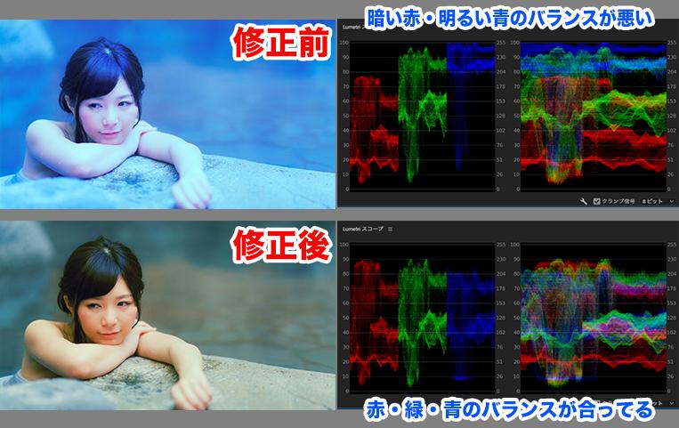 青が強い画像をLumetriで修正する