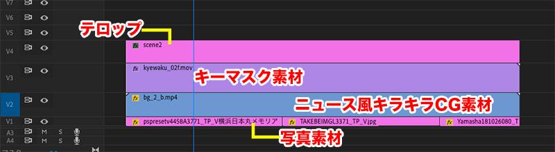 演出2 ニュース風CGのタイムライン構成