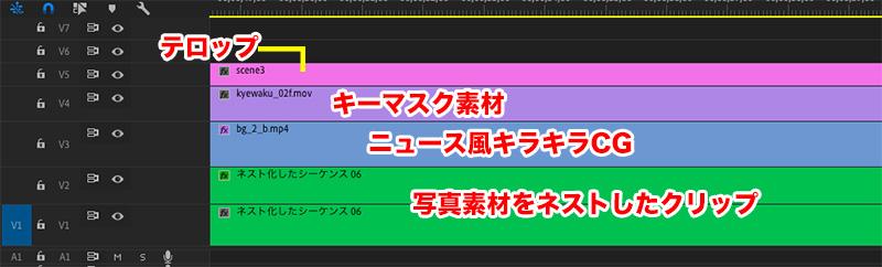 演出3 ニュース風キラキラCGのタイムライン構成